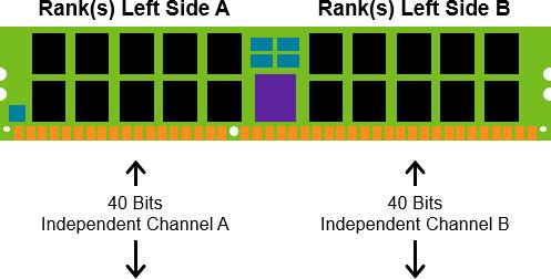 镁光DDR5规格书