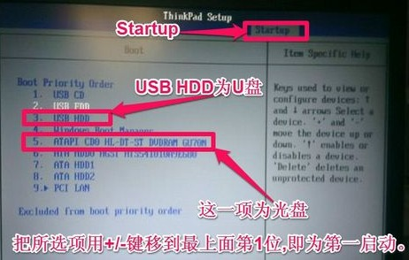联想G405S BIOS设置U盘启动插图(2)