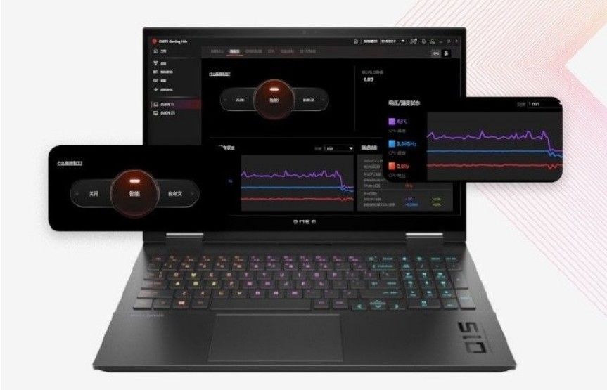 惠普OMEN Gaming Hub全新控制中心将支持CPU智能降压