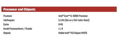 英特尔正式推出9代酷睿移动版标压处置器 i7-9750H八核八线程