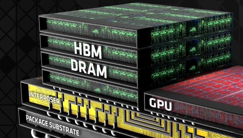 HBM显存比GDDR6显存强那么多!为什么没有大批量使用插图(7)
