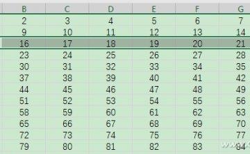 Excel表格下多行多列若何快速求和?
