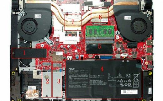 华硕 ROG Strix G15 G512LI拆机:机身内部竟然配备了三个M.2固态硬盘插槽